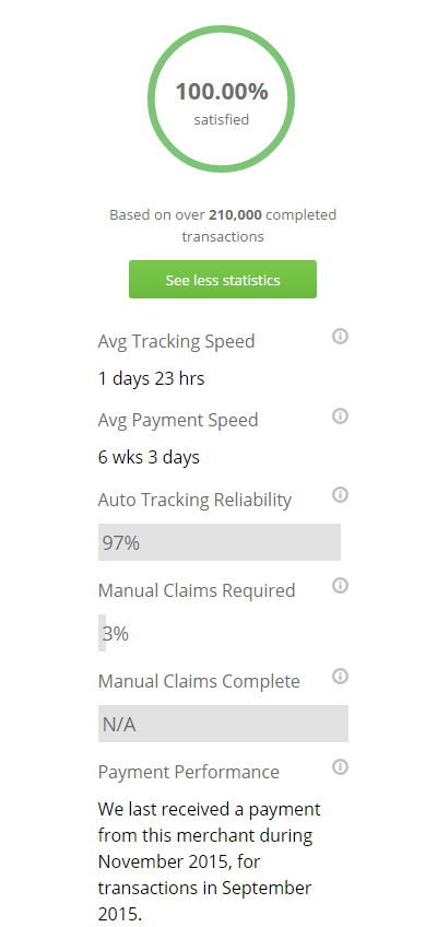 Tracking stats 2