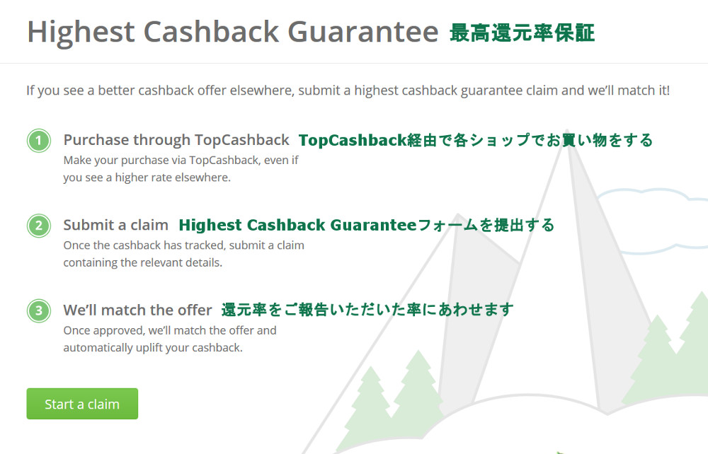 Highest Cashback Guarantee(最高還元率保証)